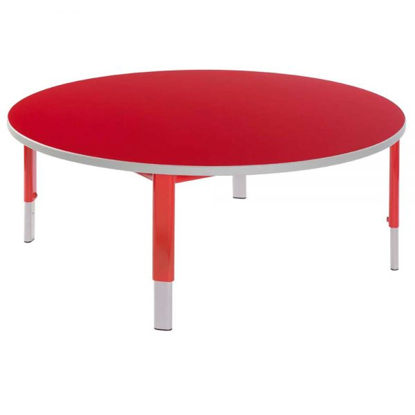Start Right Circular Tables